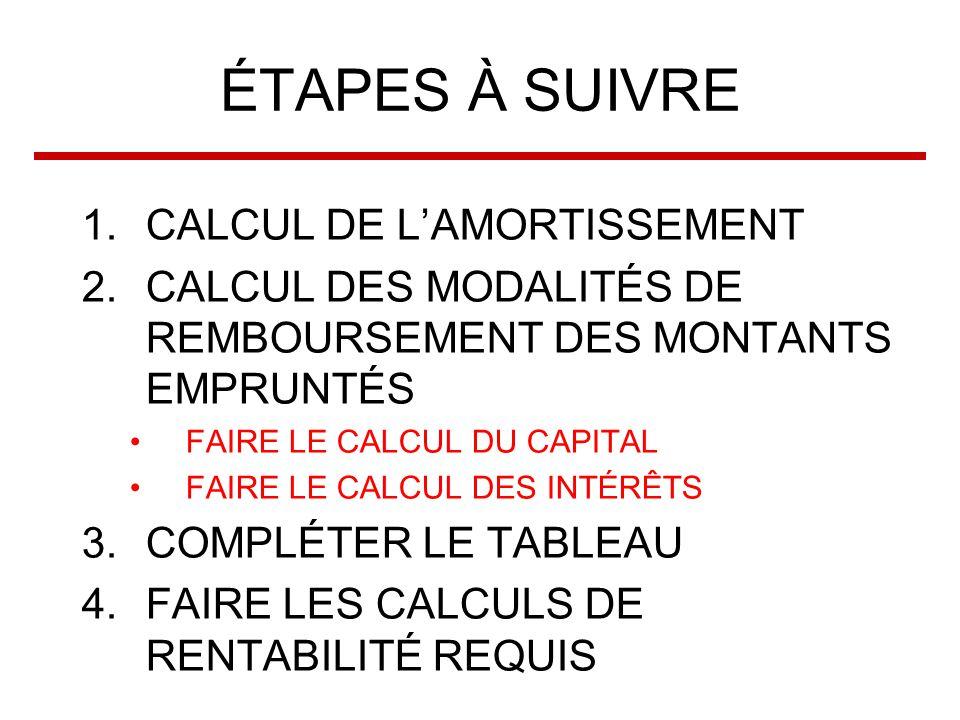 ÉTAPES À SUIVRE 1.CALCUL DE LAMORTISSEMENT 2.CALCUL DES MODALITÉS DE REMBOURSEMENT DES MONTANTS EMPRUNTÉS FAIRE LE CALCUL DU CAPITAL FAIRE LE CALCUL DES INTÉRÊTS 3.COMPLÉTER LE TABLEAU 4.FAIRE LES CALCULS DE RENTABILITÉ REQUIS