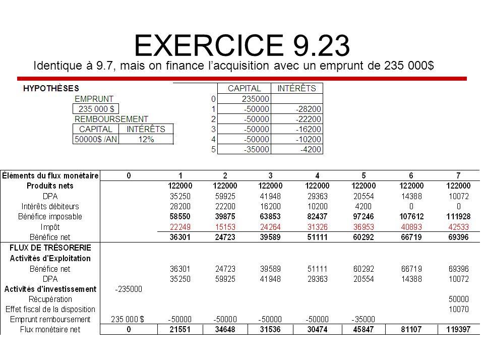 EXERCICE 9.23 Identique à 9.7, mais on finance lacquisition avec un emprunt de 235 000$