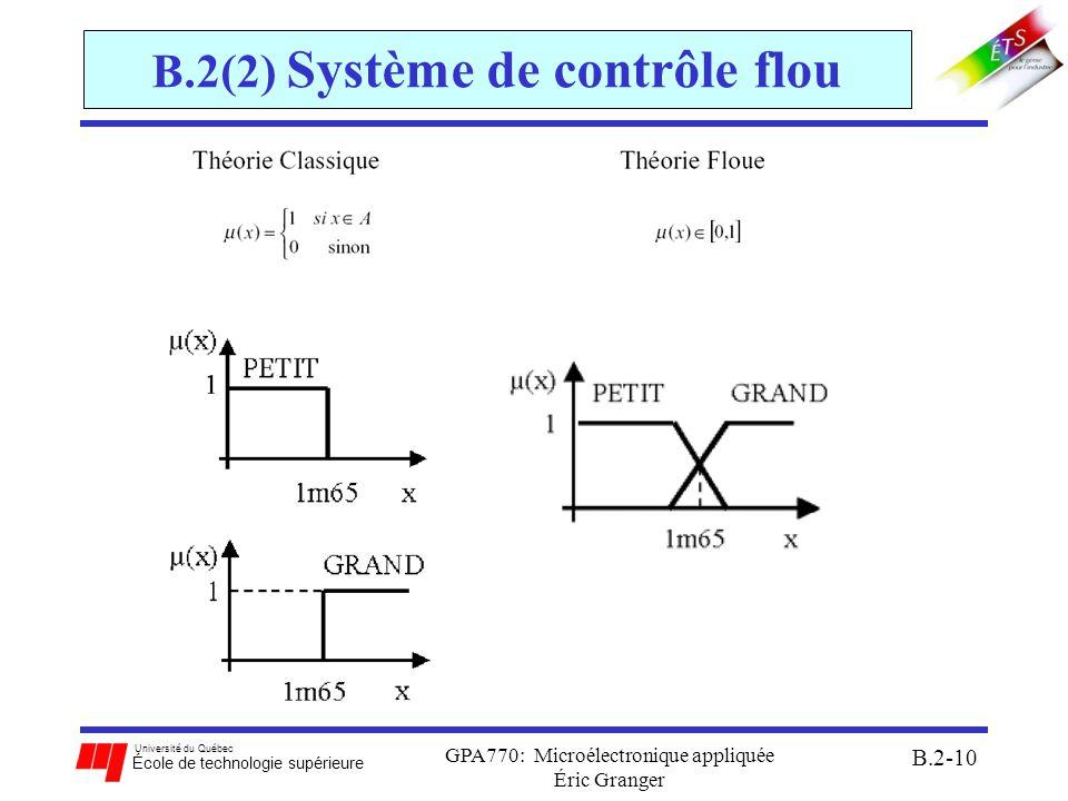 Université du Québec École de technologie supérieure GPA770: Microélectronique appliquée Éric Granger B.2-11 B.2(2) Système de contrôle flou Pourquoi utiliser un contrôleur flou.