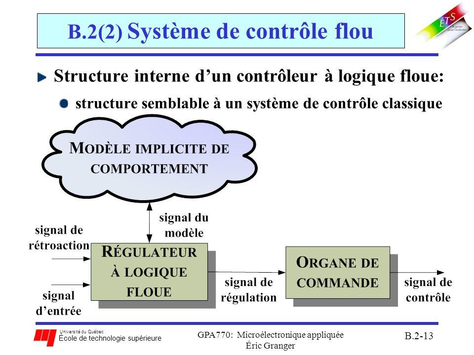 Université du Québec École de technologie supérieure GPA770: Microélectronique appliquée Éric Granger B.2-14 B.2(2) Système de contrôle flou Architecture interne dun régulateur à logique floue (RLF):