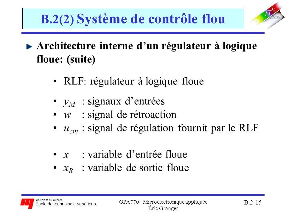 Université du Québec École de technologie supérieure GPA770: Microélectronique appliquée Éric Granger B.2-16 B.2(2) Système de contrôle flou Processus dun contrôleur à logique floue: a)Fuzzification des entrées: transforme les valeurs dentrées en quantités floues b)Inférence (avec la base de règles): applique les règles aux entrées fuzzifiées afin de prendre les décisions floues c)Dé-fuzzification: transforme les décisions floues en valeurs de sorties numériques déterminées