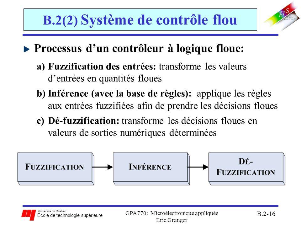 Université du Québec École de technologie supérieure GPA770: Microélectronique appliquée Éric Granger B.2-17 B.2(2) Système de contrôle flou Architecture interne dun contrôleur à logique floue: