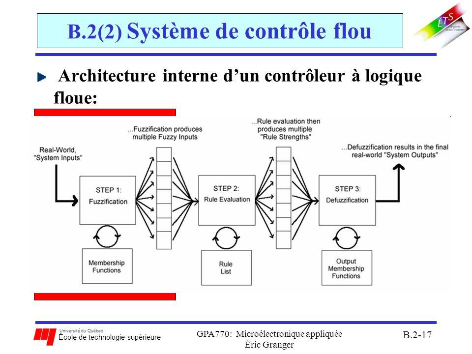 Université du Québec École de technologie supérieure GPA770: Microélectronique appliquée Éric Granger B.2-18 B.2(2) Système de contrôle flou (a) Fuzzification des entrées Objectif: assigner aux valeurs numériques x i en entrée un degré dappartenance μ(x i ) aux FAF dentrée Phase de conception: définir des FAF pour toutes les variables linguistiques dentrée Phase de traitement: grandeurs physiques variables linguistiques
