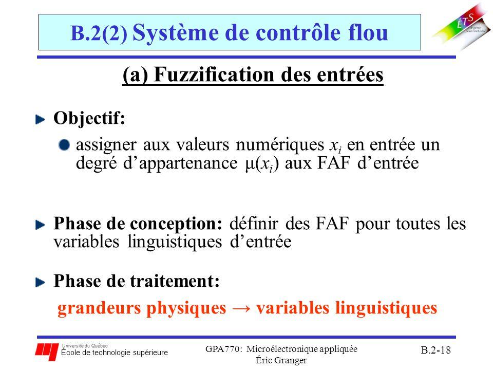 Université du Québec École de technologie supérieure GPA770: Microélectronique appliquée Éric Granger B.2-19 B.2(2) Système de contrôle flou (a) Fuzzification des entrées Phase de conception: Fonction dappartenance floue (FAF): une instance dune variable linguistique qui décrit lentrée au contrôleur flou remarques: chaque FAF est définit par lexpert du domaine on doit avoir suffisamment de données réelles pour décrire létat actuel du système