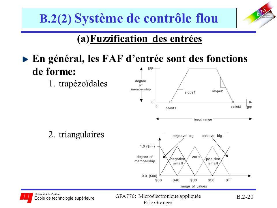 Université du Québec École de technologie supérieure GPA770: Microélectronique appliquée Éric Granger B.2-21 B.2(2) Système de contrôle flou (a) Fuzzification des entrées Exemple 1: Soit le variable linguistique dentrée x position.