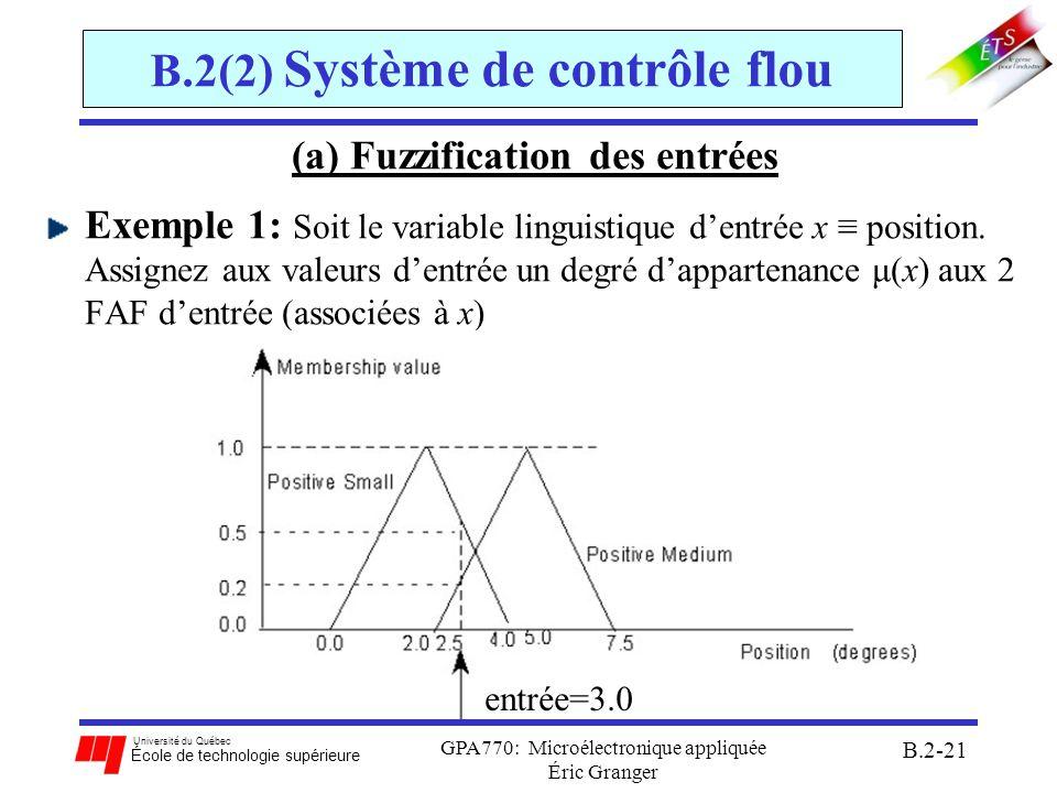 Université du Québec École de technologie supérieure GPA770: Microélectronique appliquée Éric Granger B.2-22 B.2(2) Système de contrôle flou (a) Fuzzification des entrées Exemple 2: Soit une variable linguistique dentrée x position, définie par 5 FAF dentrée pour chaque valeur numérique dentrée, on fait correspondre les instances (NG, NM, …) de x selon un degré dappartenance