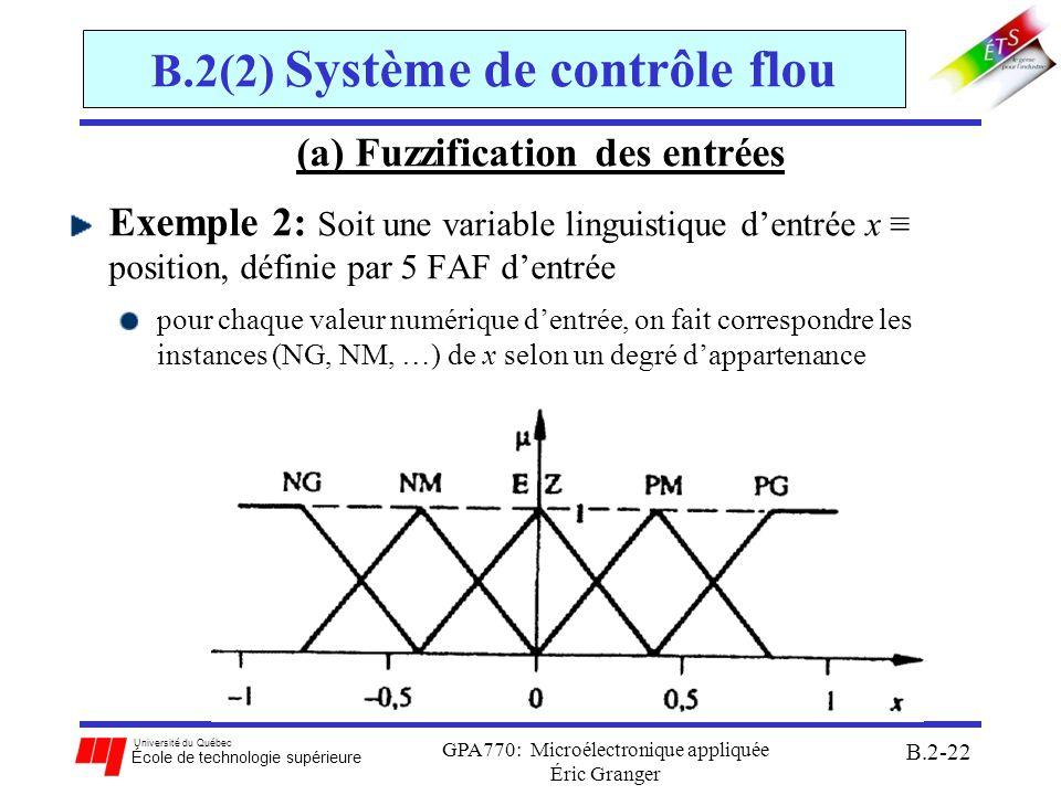 Université du Québec École de technologie supérieure GPA770: Microélectronique appliquée Éric Granger B.2-23 B.2(2) Système de contrôle flou Architecture interne dun contrôleur à logique floue: