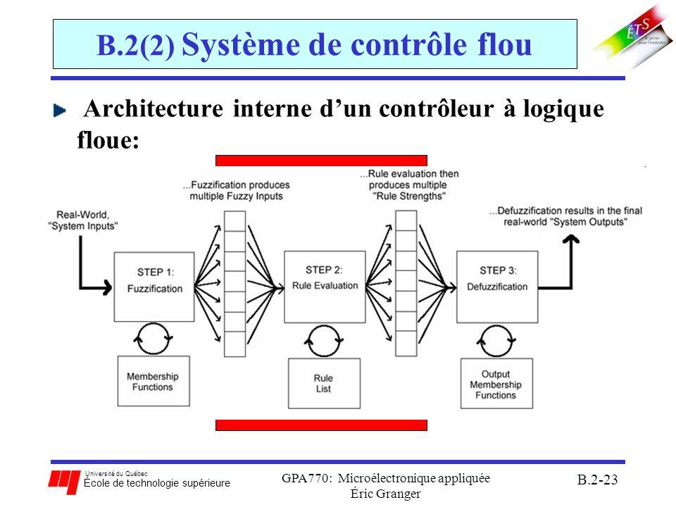 Université du Québec École de technologie supérieure GPA770: Microélectronique appliquée Éric Granger B.2-24 B.2(2) Système de contrôle flou (b) Inférence (avec la base de règles) Objectif: assigner une FAF résultante à chaque x R selon la relation entre variables dentrées (x i ) et de sorties (x R ) Étapes de traitement: 1.appliquer des règles dexpert aux degrés dappartenance flous μ(x i ) des variables x i 2.déduire une FAF résultante pour chaque variable x R on distingue plusieurs méthodes dinférence
