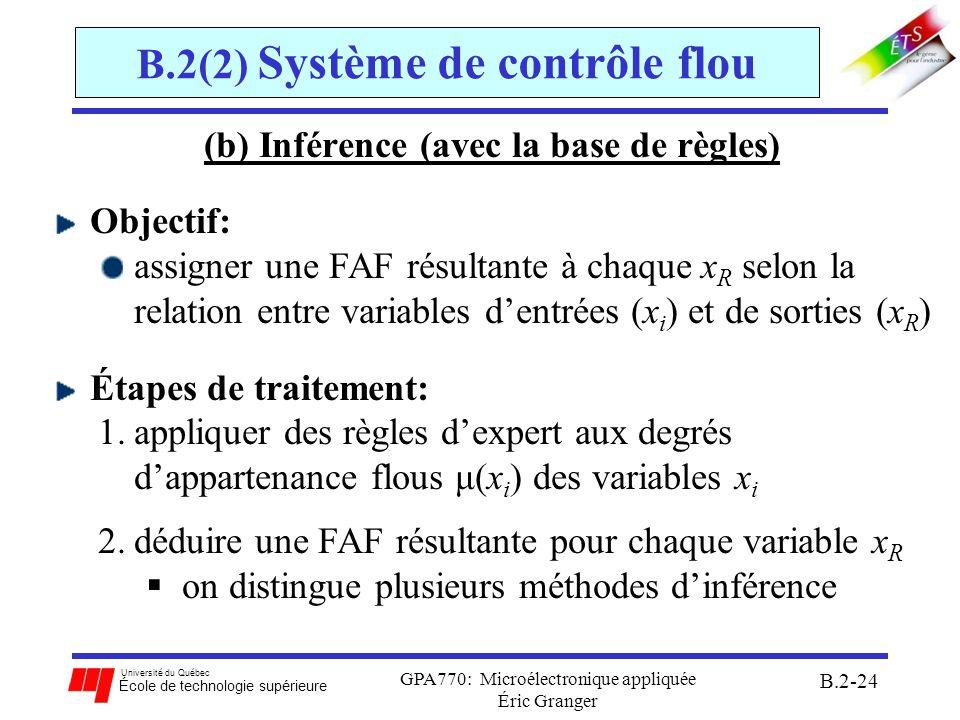 Université du Québec École de technologie supérieure GPA770: Microélectronique appliquée Éric Granger B.2-25 B.2(2) Système de contrôle flou (b) Inférence (avec la base de règles) Base de règles indique la relation entre les variables linguistiques dentrées et de sorties: doit être constituer de toutes les combinaisons possibles des variables dentrées mais, doit représenter des relations appropriées entre les entrées et les sorties Les règles connectent les différentes combinaisons des FAF dentrées FAF de sorties