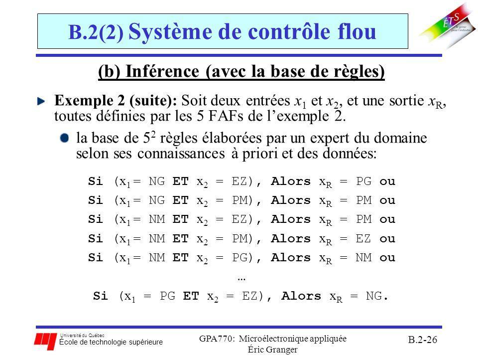 Université du Québec École de technologie supérieure GPA770: Microélectronique appliquée Éric Granger B.2-27 B.2(2) Système de contrôle flou (b) Inférence (avec la base de règles) Règles sous forme de tableau (pas nécessairement plein): Cellule = FAF de sortie