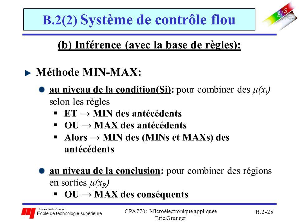 Université du Québec École de technologie supérieure GPA770: Microélectronique appliquée Éric Granger B.2-29 B.2(2) Système de contrôle flou (b) Inférence (avec la base de règles): niveau de la condition pour traduire les règles de décision: règle: avec la condition ET (OU), le degré MIN (MAX) de μ(x i ) est assigné à une FAF de sortie interprétation: assigne un facteur de confiance max μ(x R ) aux FAF de sortie, ce qui indique la croyance dans linformation en entrée