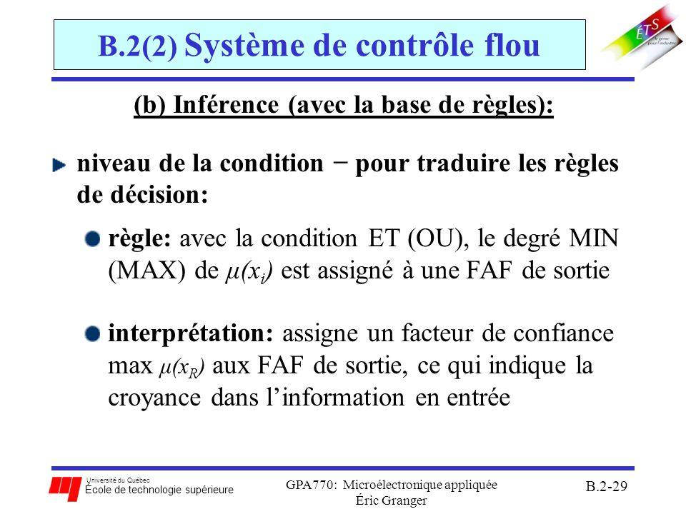Université du Québec École de technologie supérieure GPA770: Microélectronique appliquée Éric Granger B.2-30 B.2(2) Système de contrôle flou (b) Inférence (avec la base de règles): niveau de la conclusion pour décider de la FAF résultante de sortie: le contrôleur prend les facteurs de confiance max μ(x R ) comme degré dappartenance de la FAF résultante de sortie interprétation: dépend de la règle la plus dominante pour assigner la FAF résultante de sortie