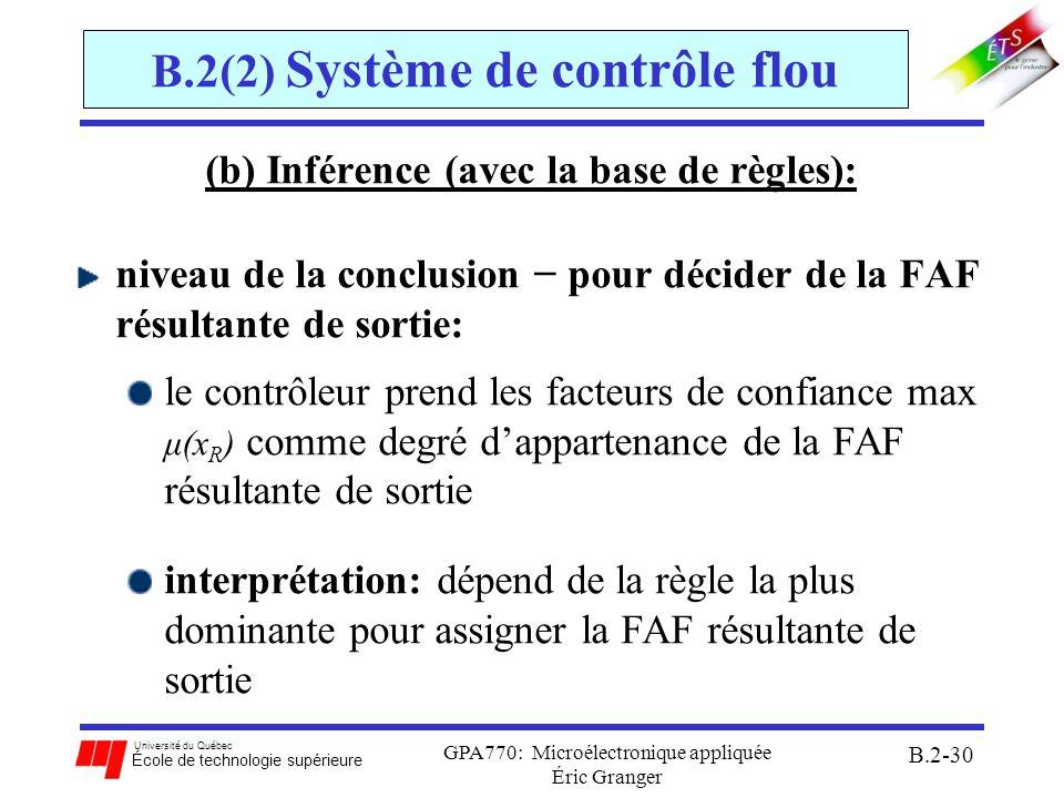 Université du Québec École de technologie supérieure GPA770: Microélectronique appliquée Éric Granger B.2-31 B.2(2) Système de contrôle flou (b) Inférence (avec la base de règles): Exemple 2 (suite): méthode dinférence MIN-MAX pour deux variables entrées, x 1 et x 2, une variable de sortie, x R valeurs dentrée: x 1 = 0.44 et x 2 = – 0.67 deux règles linférence:Si (x 1 = PG ET x 2 = EZ), Alors x R = EZ OU Si (x 1 = EZ OU x 2 = NG), Alors x R = NG