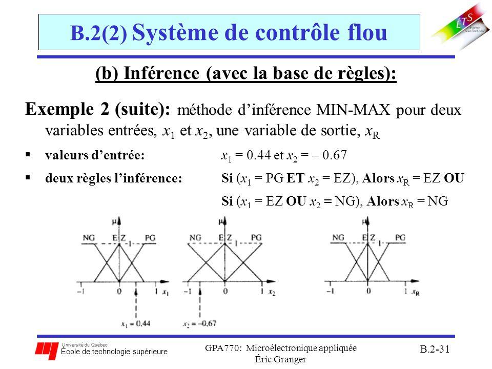 Université du Québec École de technologie supérieure GPA770: Microélectronique appliquée Éric Granger B.2-32 B.2(2) Système de contrôle flou Selon la première règle: le facteur de confiance max de x R = EZ est 0.33 car: μ PG (x 1 ) : x 1 = 0,44 est PG avec un degré de 0,67 μ EZ (x 2 ) : x 2 = -0,67 est EZ avec un degré de 0,33 (x 1 = PG ET x 2 = EZ) équivaut à min( μ PG (x 1 ) ; μ EZ (x 2 ) ) = min(0,67 ; 0,33) = 0,33 Alors = min, ce qui équivaut à tronquer la fonction d appartenance de x R = EZ par 0,33 μ EZ (x R ) = 0.33