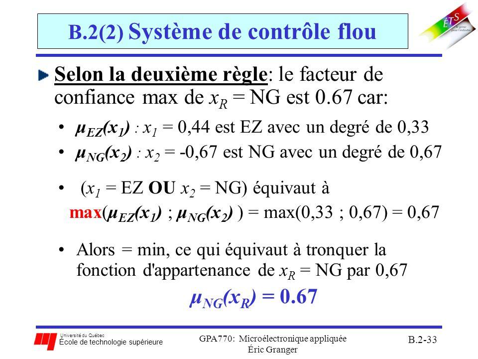 Université du Québec École de technologie supérieure GPA770: Microélectronique appliquée Éric Granger B.2-34 B.2(2) Système de contrôle flou