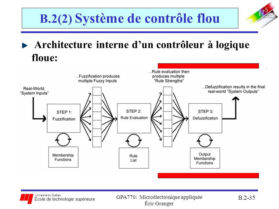 Université du Québec École de technologie supérieure GPA770: Microélectronique appliquée Éric Granger B.2-36 B.2(2) Système de contrôle flou (c) Dé-fuzzification Objectif: transformer linformation floue en grandeur physique (i.e., le signal de régulation) Étapes de traitement: 1.convertir les FAF résultantes pour les variables x R en valeurs numériques déterminées on distingue plusieurs méthodes de dé-fuzzification 2.représenter ces valeurs en format qui est exploitable par le système de contrôle