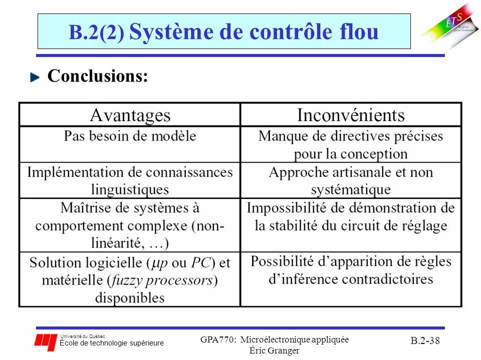 Université du Québec École de technologie supérieure GPA770: Microélectronique appliquée Éric Granger B.2-39 Sommaire de la Section B.2 B.2 Microcontrôleurs à logique floue: 1)Système de contrôle classique 2)Système de contrôle flou: a)fuzzification des entrées b)inférence c)dé-fuzzification 3)Opérations en logique floue du 68HC12