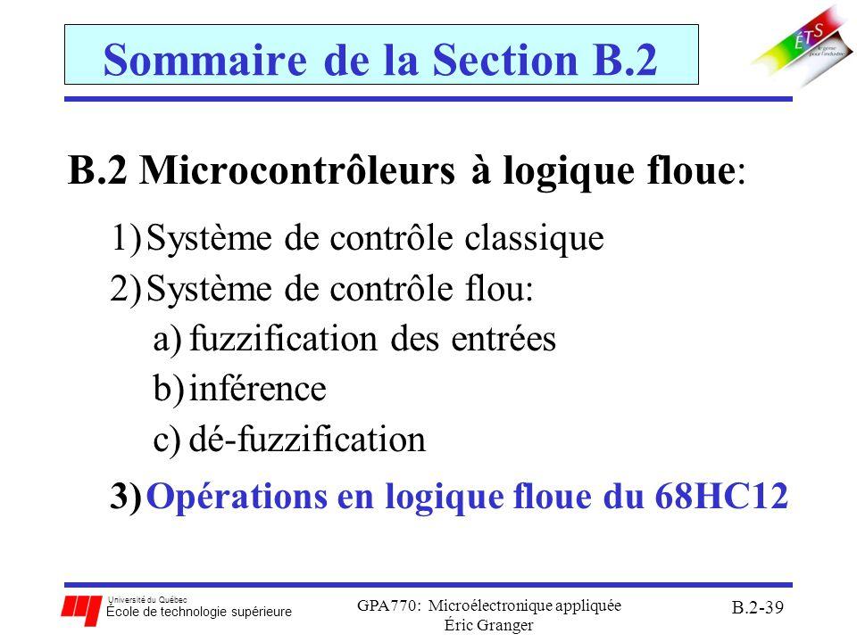 Université du Québec École de technologie supérieure GPA770: Microélectronique appliquée Éric Granger B.2-40 B.2(3) Opérations flous du 68HC12 Mise en œuvre de contrôleurs à logique floue Les instructions du 68HC12 permettent: la fuzzification linférence (lévaluation des règles) dé-fuzzification Lexpert du domaine a la responsabilité: didentifier les variables et concevoir les FAF dentrée et de sortie de dériver les règles dinférence