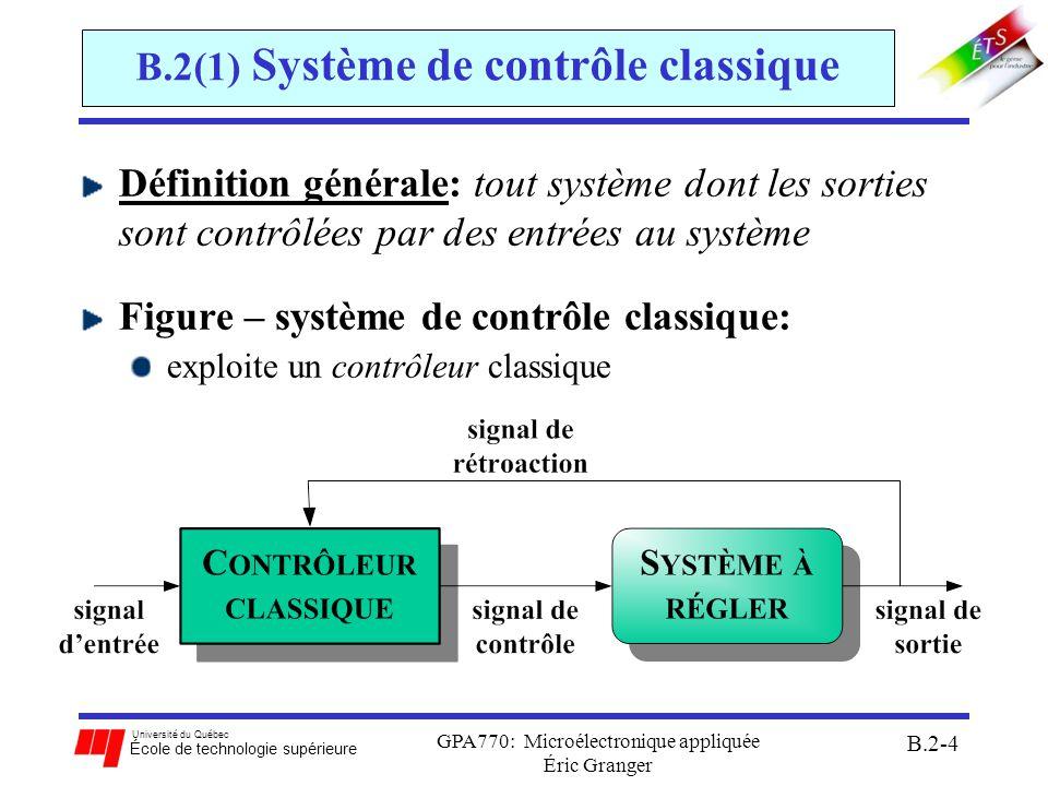 Université du Québec École de technologie supérieure GPA770: Microélectronique appliquée Éric Granger B.2-5 B.2(1) Système de contrôle classique Structure interne dun contrôleur classique: