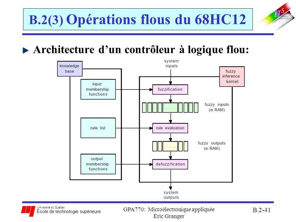 Université du Québec École de technologie supérieure GPA770: Microélectronique appliquée Éric Granger B.2-42 B.2(3) Opérations flous du 68HC12 Principales instructions du 68HC12 qui sont spécialisées pour contrôleurs à logique floue: MEM: fuzzification (calcule le degré dappartenance flou) REV: méthode dinférence MIN-MAX pour lévaluation des règles REVW: méthode dinférence MIN-MAX avec pondérations des règles WAV: dé-fuzzification (calcule une somme pondéré) Instructions supplémentaires: (E)TBL, EDIV(S), EMACS, EMAX(M), EMIND, EMINM, EMUL(S)