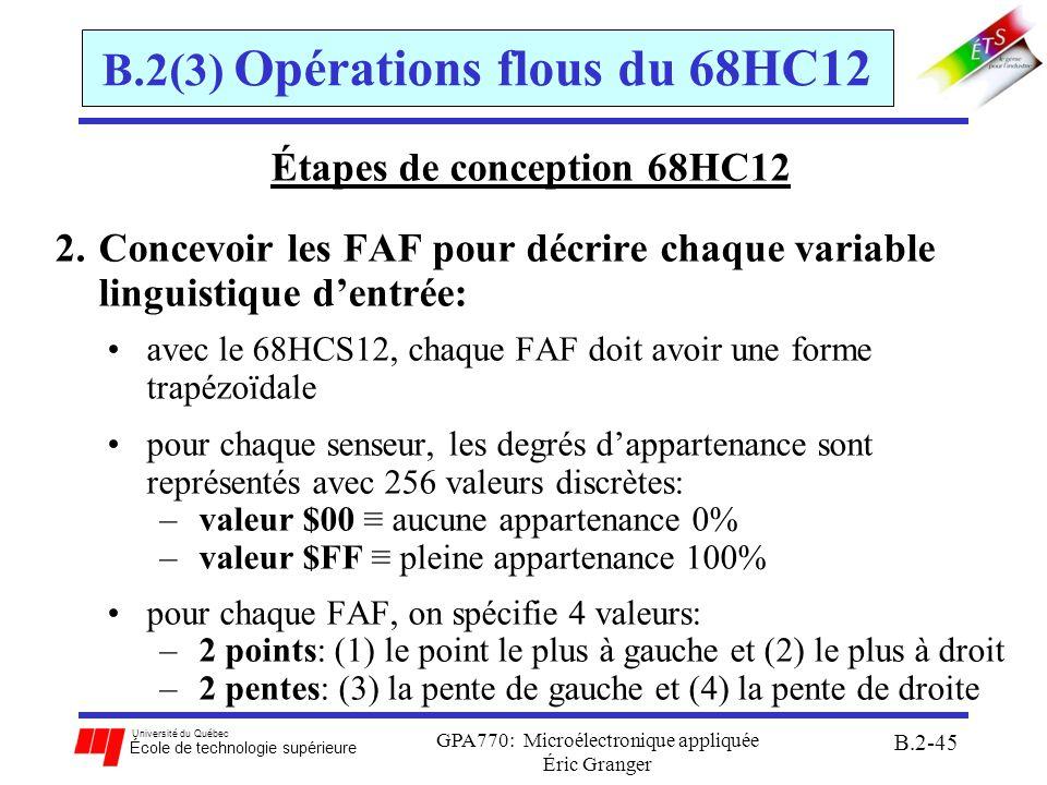 Université du Québec École de technologie supérieure GPA770: Microélectronique appliquée Éric Granger B.2-46 B.2(3) Opérations flous du 68HC12 Étapes de conception 68HC12 Exemple du robot: very weak $00, $50, $00, $10 weak $40, $70, $10, $10 medium $60, $A0, $10, $10 strong $90, $C0, $10, $10 very strong $B0, $FF, $10, $00 rem: chaque valeur est définie entre $00 et $FF (avec une résolution de 8 bits)