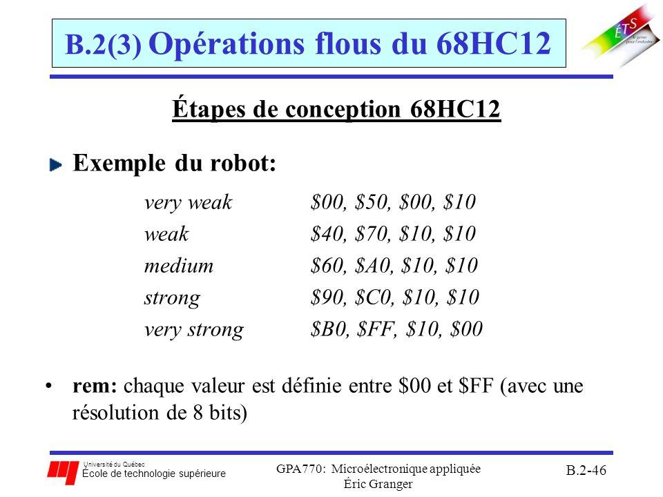 Université du Québec École de technologie supérieure GPA770: Microélectronique appliquée Éric Granger B.2-47 B.2(3) Opérations flous du 68HC12 Étapes de conception 68HC12 Exemple du robot: 25 règles dinférence pour naviguer le robot