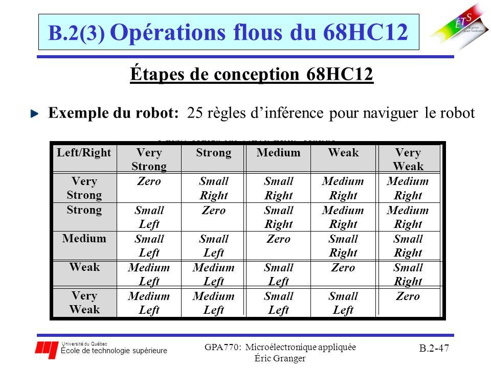 Université du Québec École de technologie supérieure GPA770: Microélectronique appliquée Éric Granger B.2-48 B.2(3) Opérations flous du 68HC12 Étapes de conception 68HC12 3.Déterminer la base de règles dinférence: on doit constituer toutes les différents scénarios possibles pour les valeurs dentrée de senseurs format dune règle avec le 68HC12: (ET seulement) règle: Si (antécédent 1) ET (antécédent 2), Alors ( conséquent )....