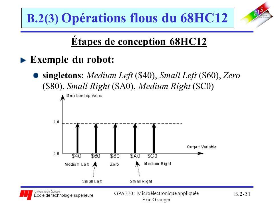 Université du Québec École de technologie supérieure GPA770: Microélectronique appliquée Éric Granger B.2-52 B.2(3) Opérations flous du 68HC12 Étapes de conception 68HC12 6.Fuzzification des entrées avec le 68HCS12 MEM : assigne un degré dappartenance aux FAFs dentrées Exemple du robot: fuzzification de la valeur de RSENSOR étiquetteop-code opérant(s) commentaires LDAA RSENSOR ; valeur de RSENSOR LDAB #$05 ; nombre de FAF dentrée LDX #R_Very_Strong ; adresse des FAF dentrée LDY #R_VS ; adresse des FAF de sortie Loopr: MEM ; assigne un degré DBNE B, Loopr ; faire nFAFin itérations