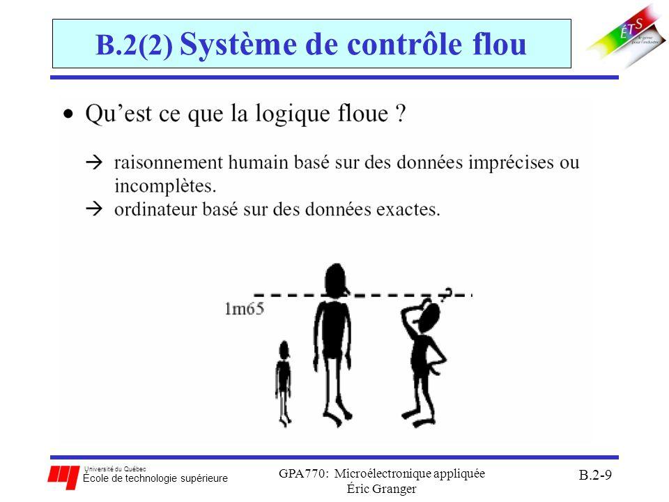 Université du Québec École de technologie supérieure GPA770: Microélectronique appliquée Éric Granger B.2-10 B.2(2) Système de contrôle flou
