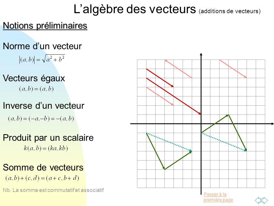 Passer à la première page Résultante et position finale: Somme vectorielle Résultante et position finale: Graphique Lalgèbre des vecteurs (additions de vecteurs) Notions préliminaires Norme dun vecteur Vecteurs égaux Inverse dun vecteur Produit par un scalaire Somme de vecteurs Nb.