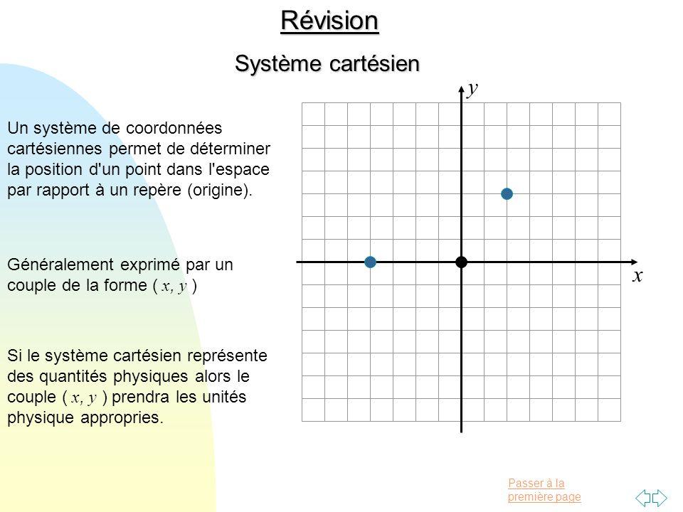 Passer à la première pageRévision Système cartésien Un système de coordonnées cartésiennes permet de déterminer la position d un point dans l espace par rapport à un repère (origine).
