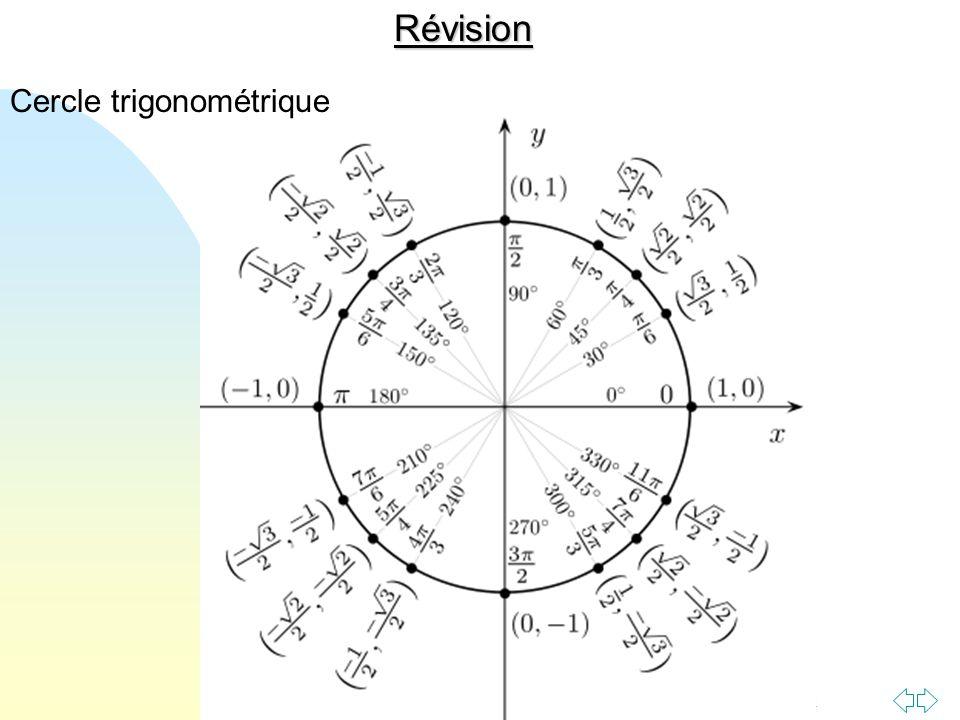 Passer à la première pageRévision Cercle trigonométrique