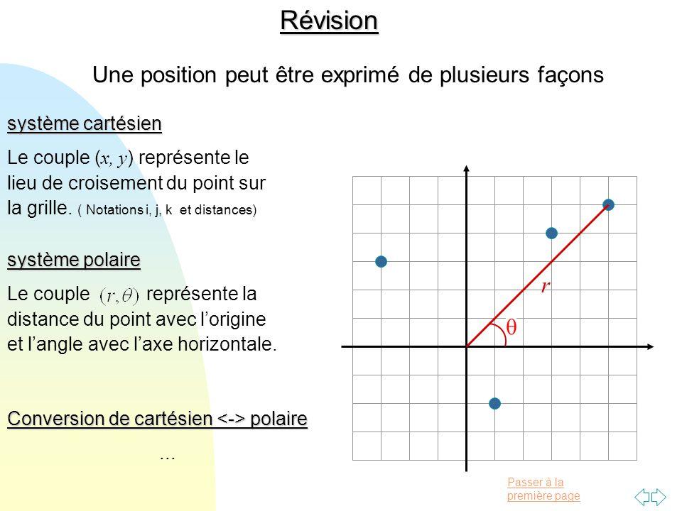 Passer à la première page Une position peut être exprimé de plusieurs façons système cartésien Le couple ( x, y ) représente le lieu de croisement du point sur la grille.