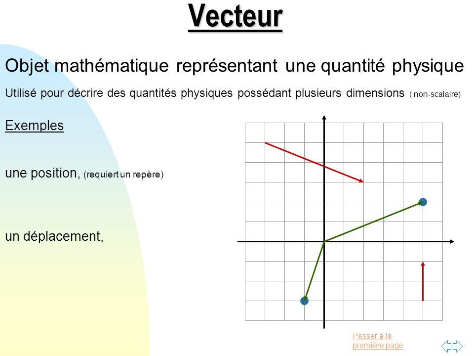 Passer à la première pageVecteur Objet mathématique représentant une quantité physique Utilisé pour décrire des quantités physiques possédant plusieurs dimensions ( non-scalaire) Exemples une position, (requiert un repère) un déplacement,