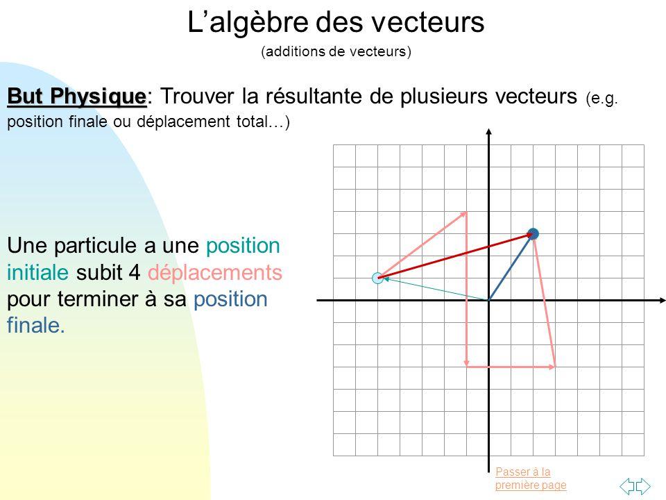 Passer à la première page But Physique But Physique: Trouver la résultante de plusieurs vecteurs (e.g.