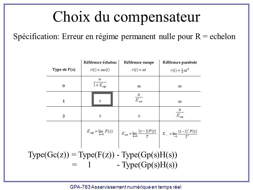 GPA-783 Asservissement numérique en temps réel Choix du compensateur Spécification: Erreur en régime permanent nulle pour R = echelon Type(Gc(z)) = Type(F(z)) - Type(Gp(s)H(s)) = 1 - Type(Gp(s)H(s))