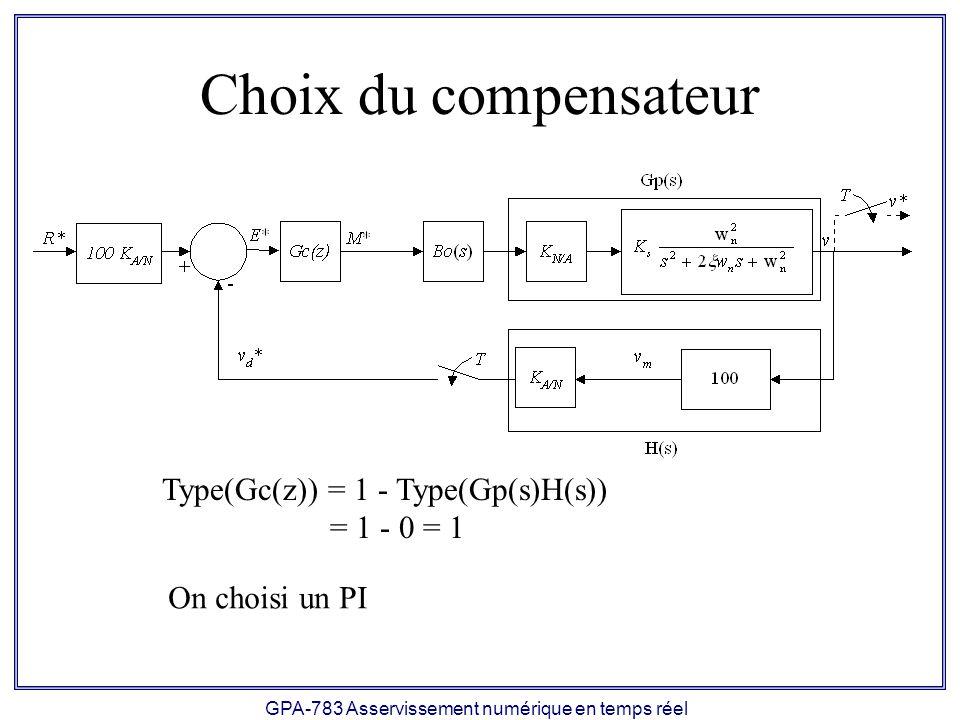 GPA-783 Asservissement numérique en temps réel Choix du compensateur Type(Gc(z)) = 1 - Type(Gp(s)H(s)) = 1 - 0 = 1 On choisi un PI