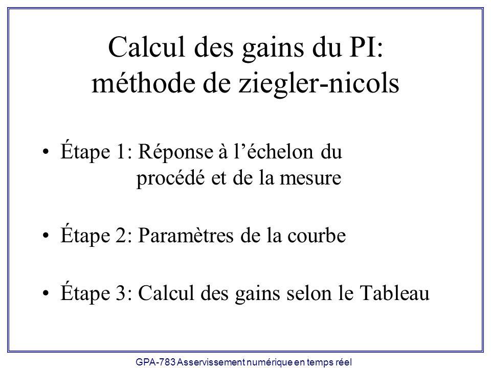 GPA-783 Asservissement numérique en temps réel Calcul des gains du PI: méthode de ziegler-nicols Étape 1: Réponse à léchelon du procédé et de la mesure Étape 2: Paramètres de la courbe Étape 3: Calcul des gains selon le Tableau