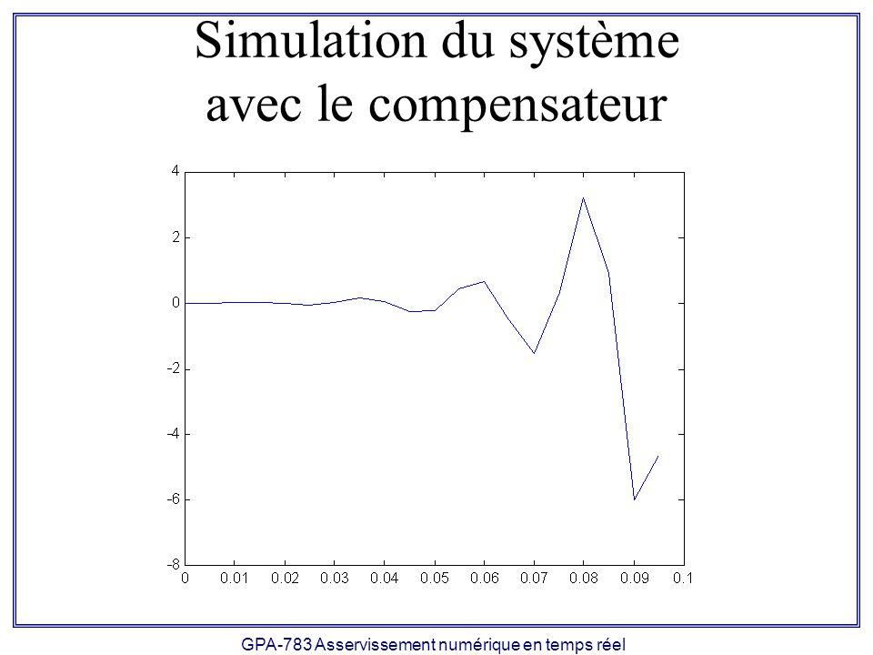 GPA-783 Asservissement numérique en temps réel Simulation du système avec le compensateur