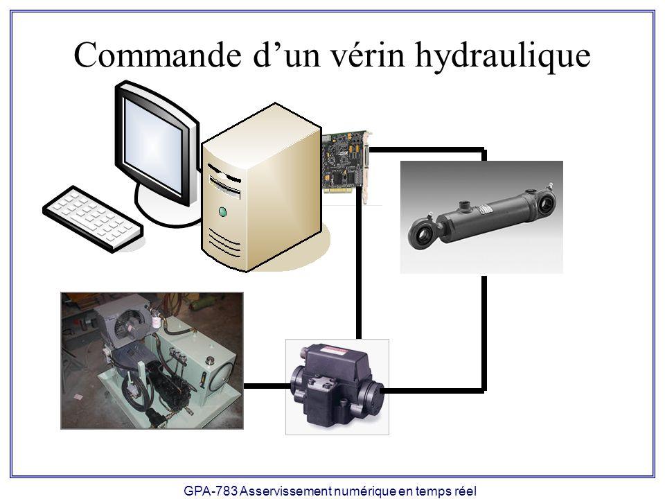 GPA-783 Asservissement numérique en temps réel Commande dun vérin hydraulique