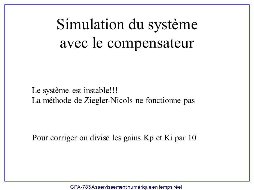 GPA-783 Asservissement numérique en temps réel Simulation du système avec le compensateur Le système est instable!!.