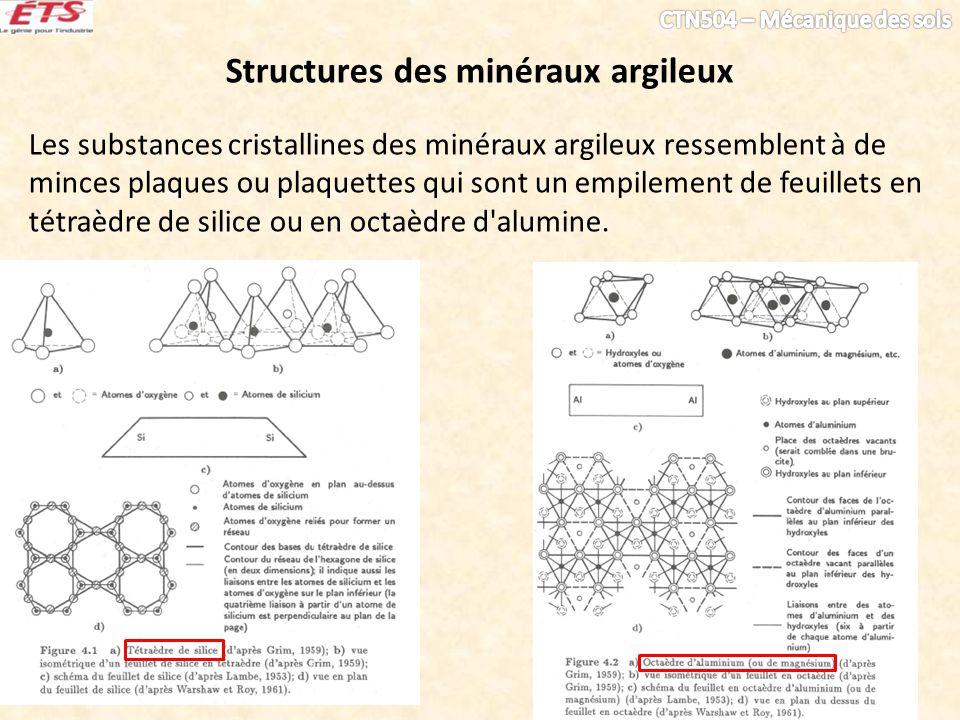 Structures des minéraux argileux Les substances cristallines des minéraux argileux ressemblent à de minces plaques ou plaquettes qui sont un empilemen