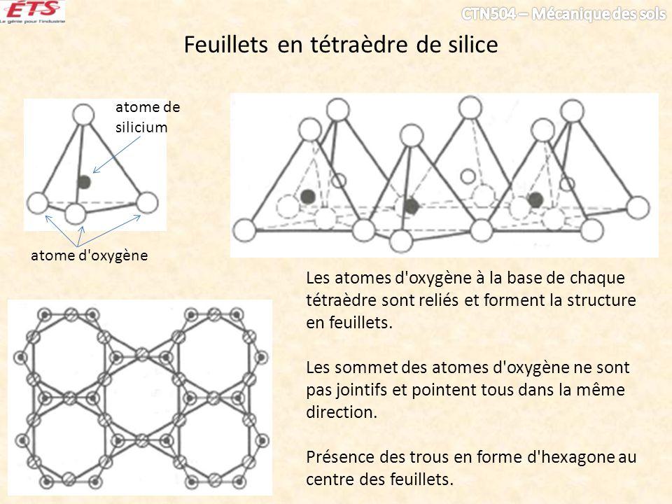 Les atomes d'oxygène à la base de chaque tétraèdre sont reliés et forment la structure en feuillets. Les sommet des atomes d'oxygène ne sont pas joint