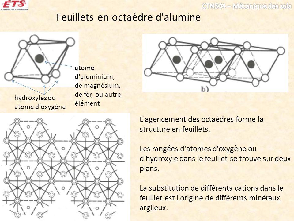 Feuillets en octaèdre d'alumine L'agencement des octaèdres forme la structure en feuillets. Les rangées d'atomes d'oxygène ou d'hydroxyle dans le feui