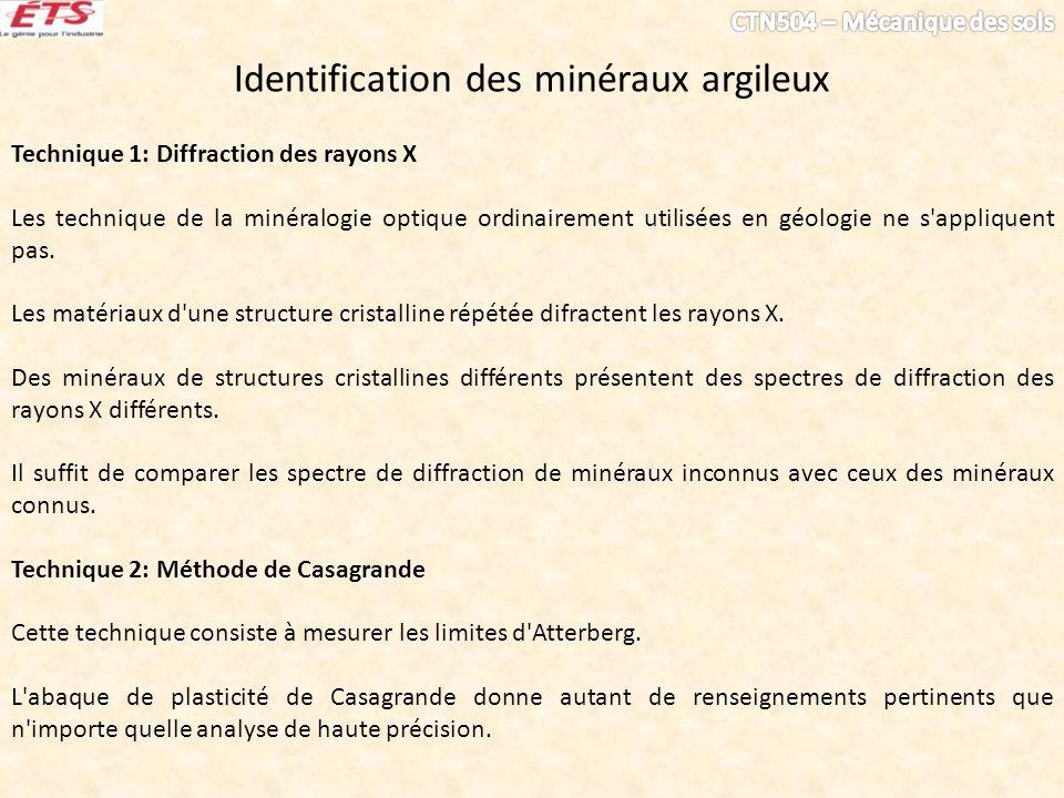 Identification des minéraux argileux Technique 1: Diffraction des rayons X Les technique de la minéralogie optique ordinairement utilisées en géologie