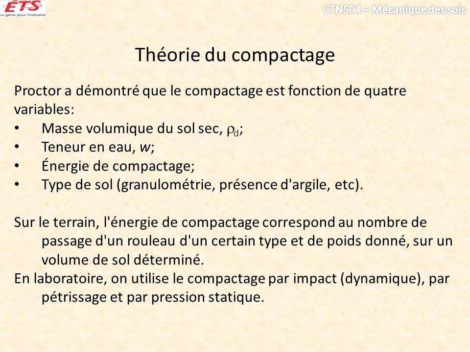 Théorie du compactage Proctor a démontré que le compactage est fonction de quatre variables: Masse volumique du sol sec, d ; Teneur en eau, w; Énergie