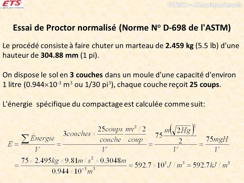 Essai de Proctor normalisé (Norme N o D-698 de l'ASTM) Le procédé consiste à faire chuter un marteau de 2.459 kg (5.5 lb) d'une hauteur de 304.88 mm (