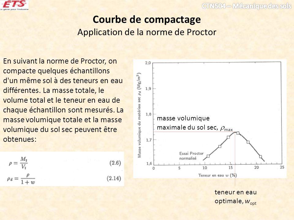 Courbe de compactage Application de la norme de Proctor En suivant la norme de Proctor, on compacte quelques échantillons d'un même sol à des teneurs