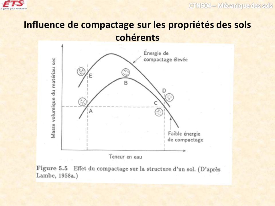 Influence de compactage sur les propriétés des sols cohérents