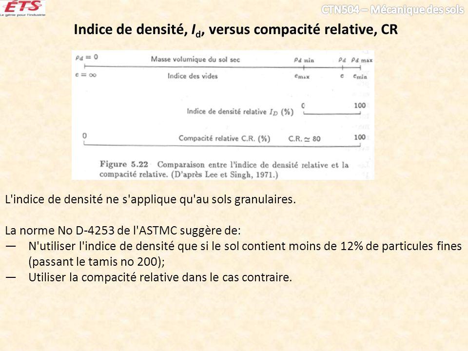 L'indice de densité ne s'applique qu'au sols granulaires. La norme No D-4253 de l'ASTMC suggère de: N'utiliser l'indice de densité que si le sol conti